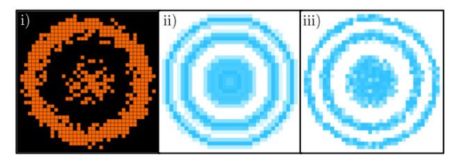 Some theoretical work done by my colleagues and I, showing what a quantum gas microscope would see in a disordered optical lattice (left) and calculations of which regions of the simulated image contain a phase of matter known as the Bose glass, shown in blue. (Image from my PhD thesis using data from Thomson et al. (2016).)
